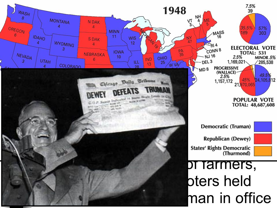 The Cold War at Home Reelection in 1948 seemed remote