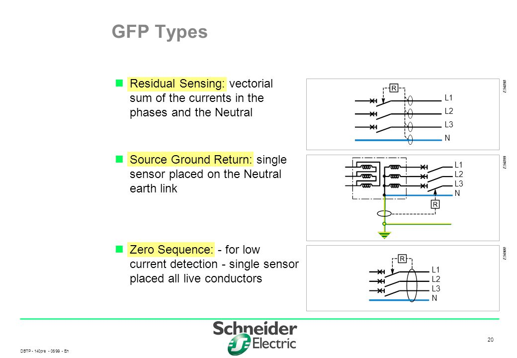 GFP Types Residual Sensing: vectorial sum of the currents in the phases and the Neutral.
