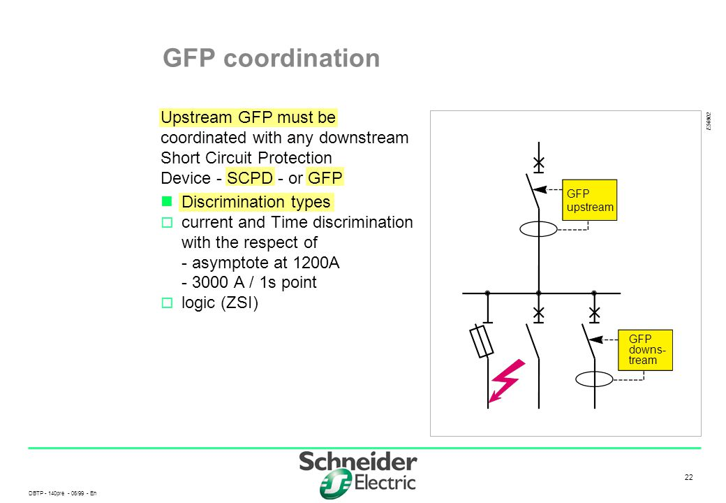 GFP coordination Upstream GFP must be coordinated with any downstream Short Circuit Protection Device - SCPD - or GFP.