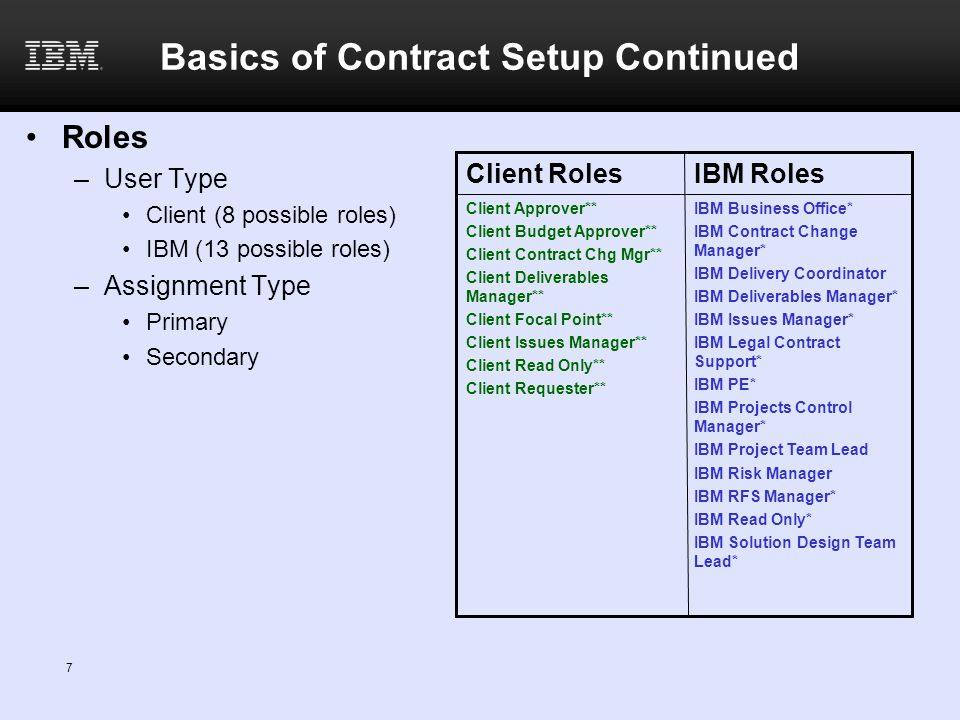 Basics of Contract Setup Continued