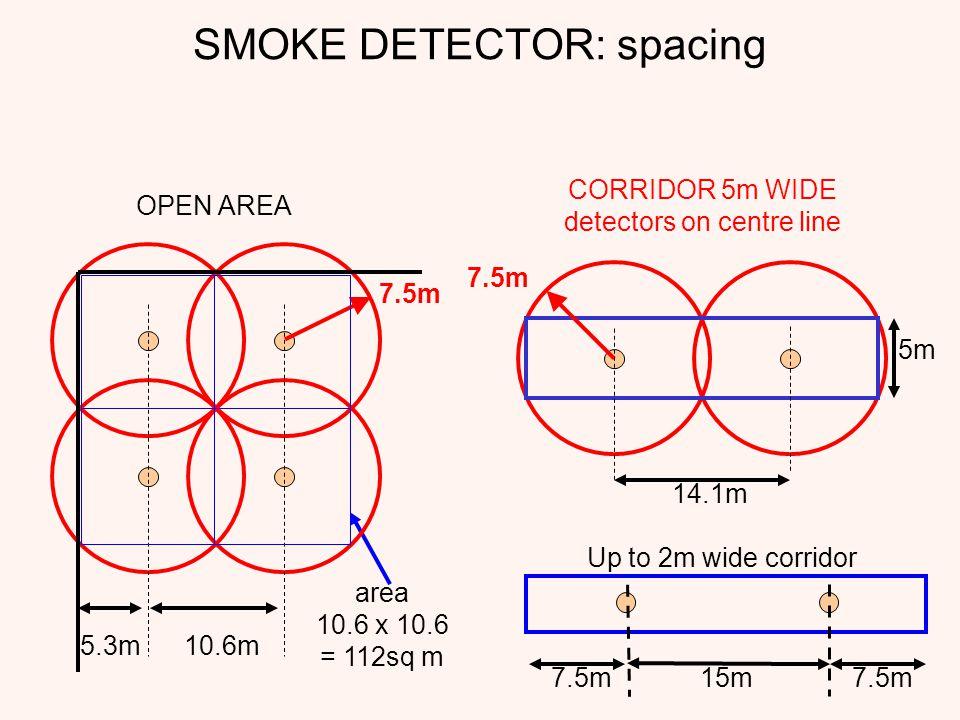 Smoke Detector Spacing High Ceiling – Pusat Hobi