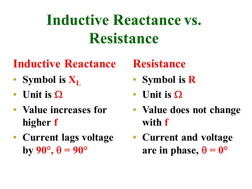 Inductive Reactance vs. Resistance