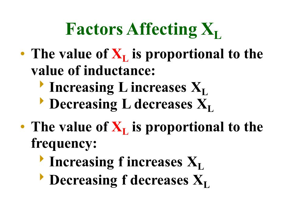 Factors Affecting XL The value of XL is proportional to the value of inductance: Increasing L increases XL.