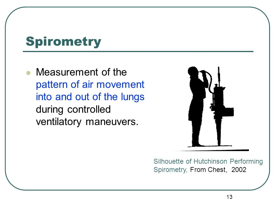 Spirometry Measurement of the pattern of air movement into and out of the lungs during controlled ventilatory maneuvers.