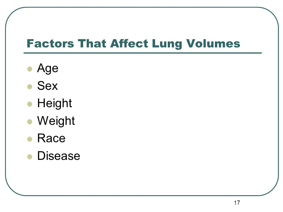 Factors That Affect Lung Volumes