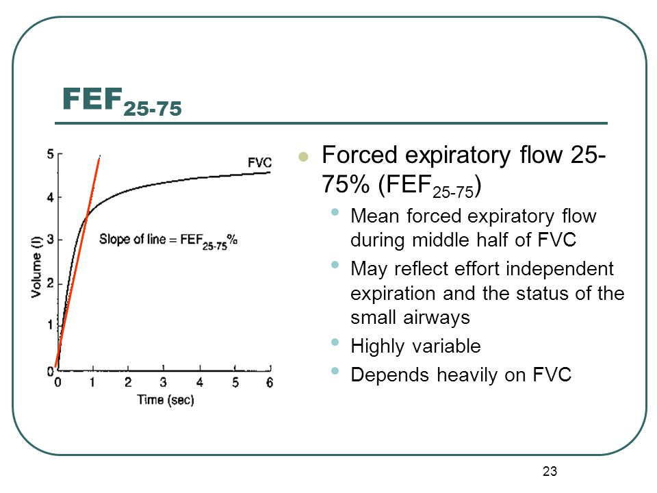 FEF25-75 Forced expiratory flow 25-75% (FEF25-75)