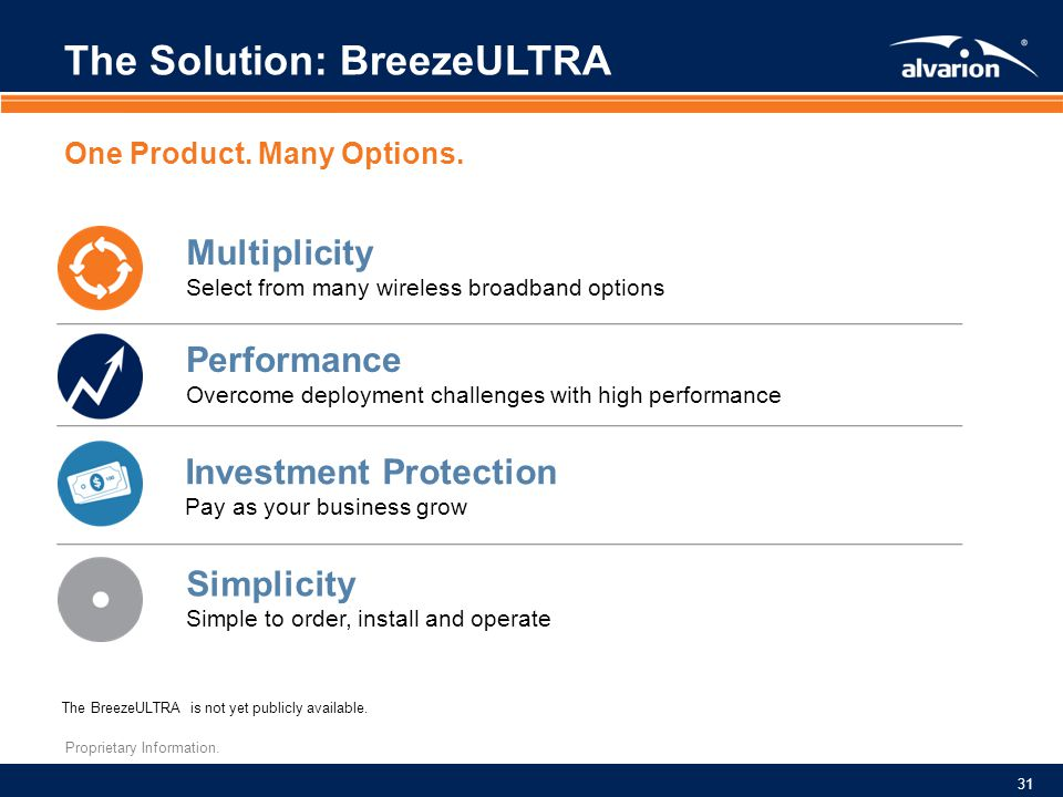 The Solution: BreezeULTRA