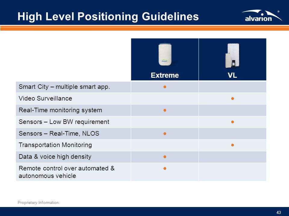 High Level Positioning Guidelines