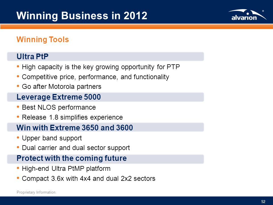 Winning Business in 2012 Winning Tools Ultra PtP Leverage Extreme 5000