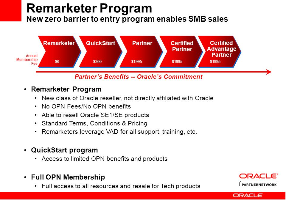 Remarketer Program New zero barrier to entry program enables SMB sales