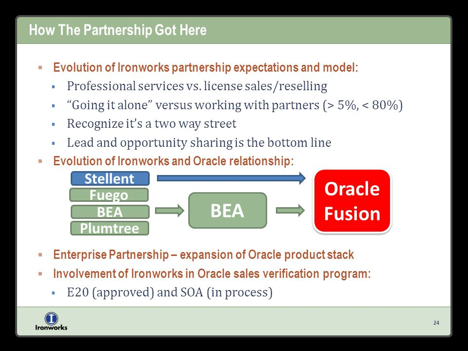 How The Partnership Got Here