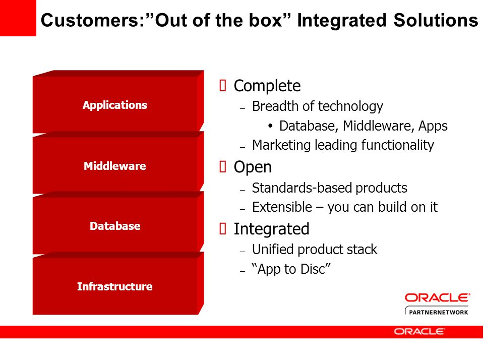 Customers: Out of the box Integrated Solutions