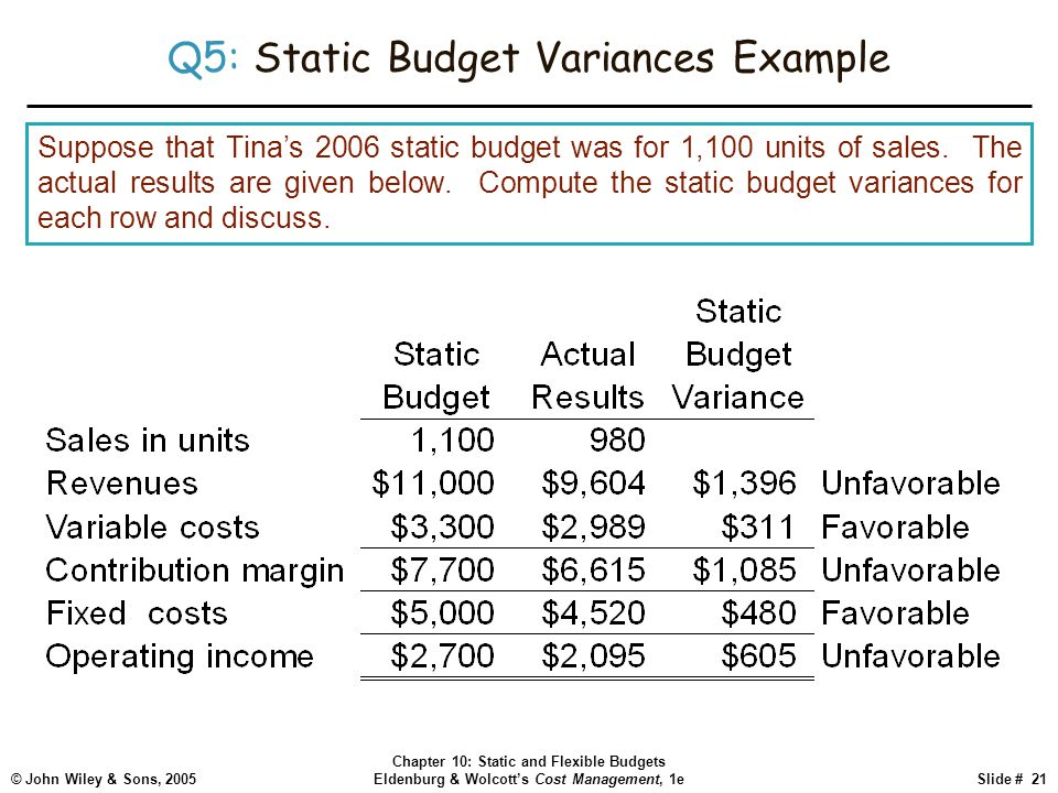 Cost Management Chapter 10 Static and Flexible Budgets - ppt video