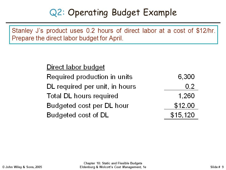Cost Management Chapter 10 Static And Flexible Budgets Ppt Video