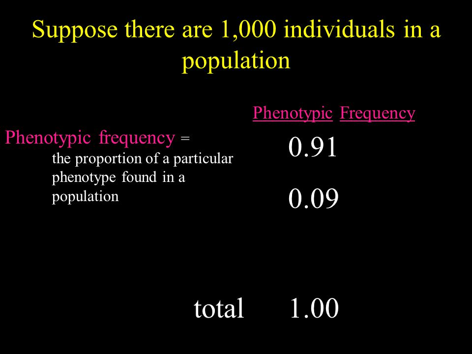 Suppose there are 1,000 individuals in a population