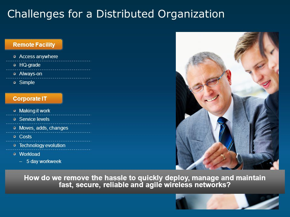 Challenges for a Distributed Organization