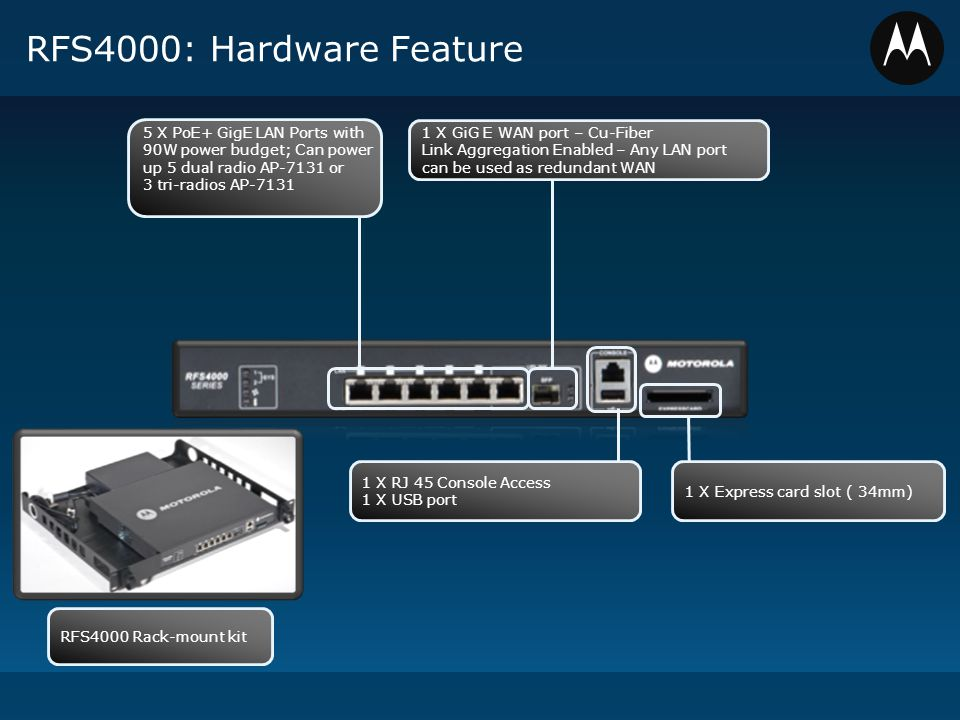 RFS4000: Hardware Feature 5 X PoE+ GigE LAN Ports with 90W power budget; Can power up 5 dual radio AP-7131 or 3 tri-radios AP-7131.