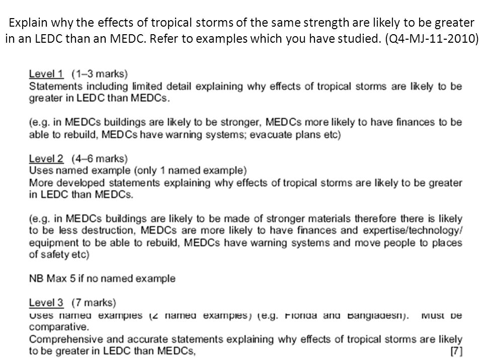 Explain why the effects of tropical storms of the same strength are likely to be greater in an LEDC than an MEDC. Refer to examples which you have studied. (Q4-MJ-11-2010)