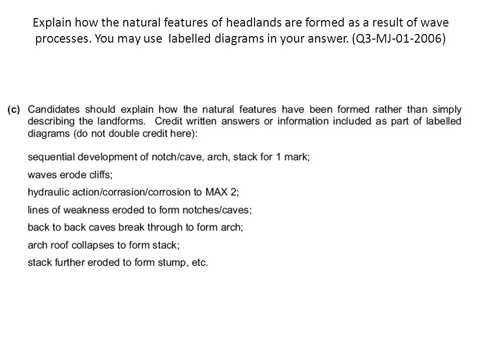 Explain how the natural features of headlands are formed as a result of wave processes.