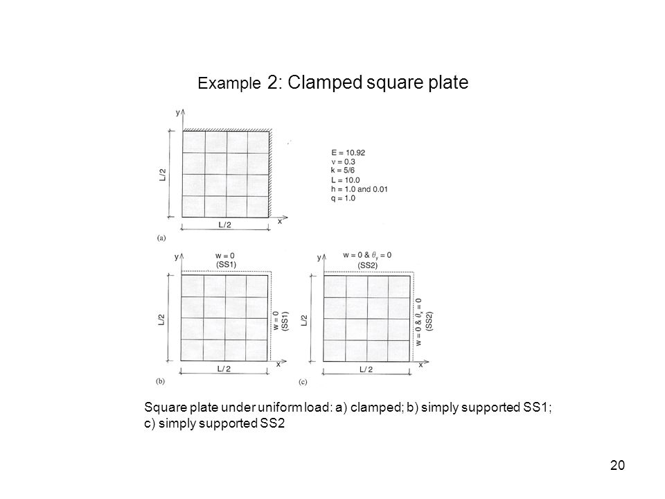 Example 2: Clamped square plate