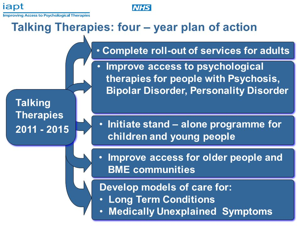 Talking Therapies: four – year plan of action