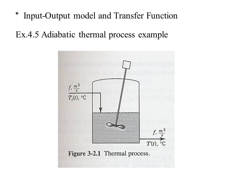 * Input-Output model and Transfer Function