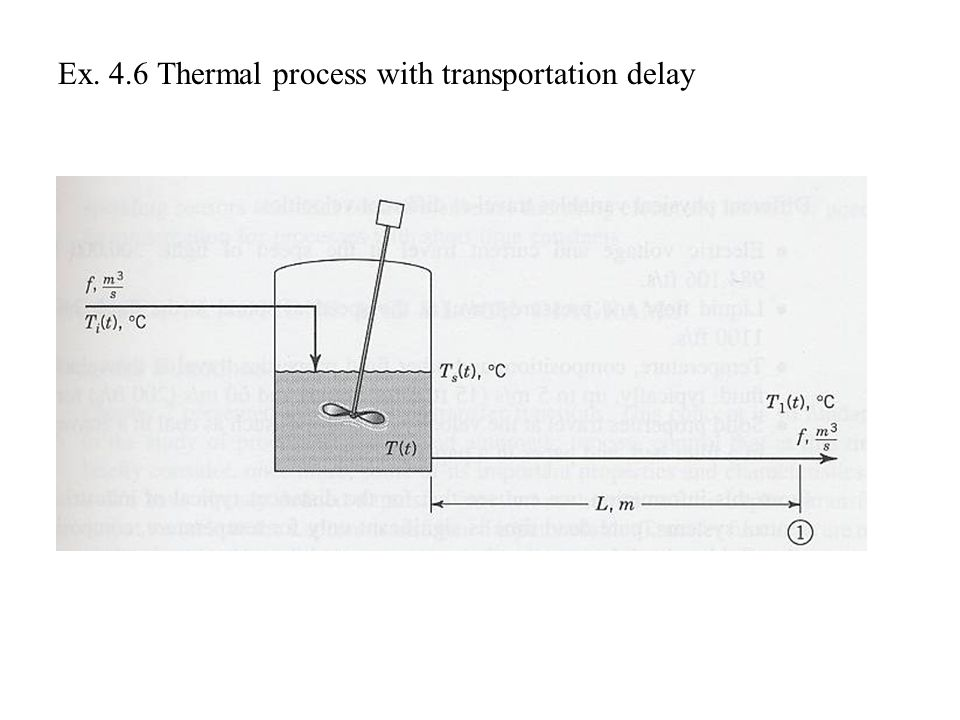 Ex. 4.6 Thermal process with transportation delay