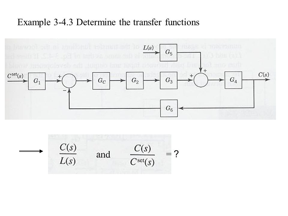 Example Determine the transfer functions