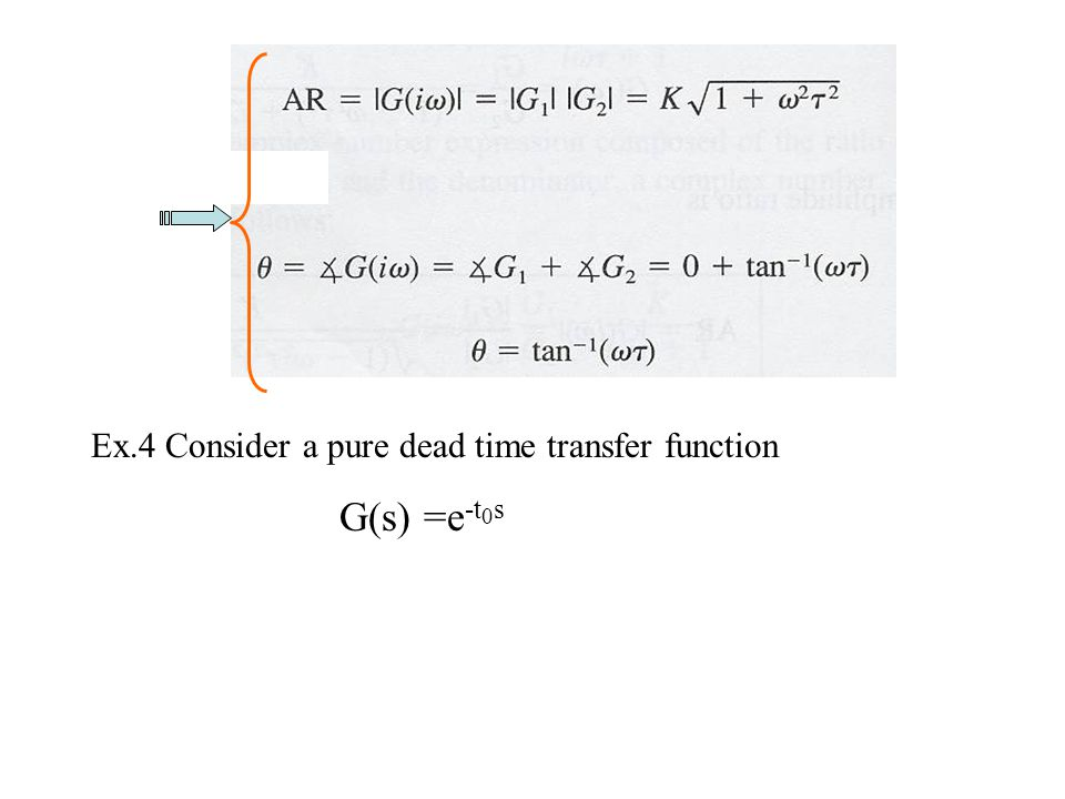 Ex.4 Consider a pure dead time transfer function