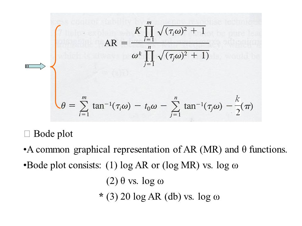 ※ Bode plot A common graphical representation of AR (MR) and θ functions. Bode plot consists: (1) log AR or (log MR) vs. log ω.