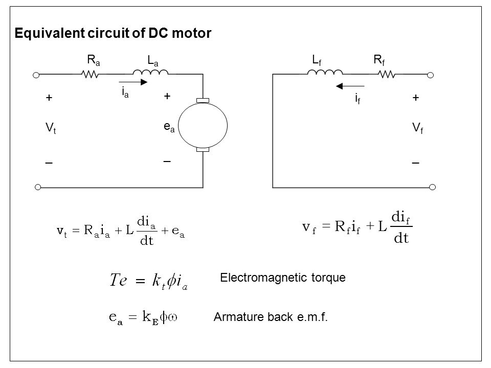 Equivalent circuit of DC motor