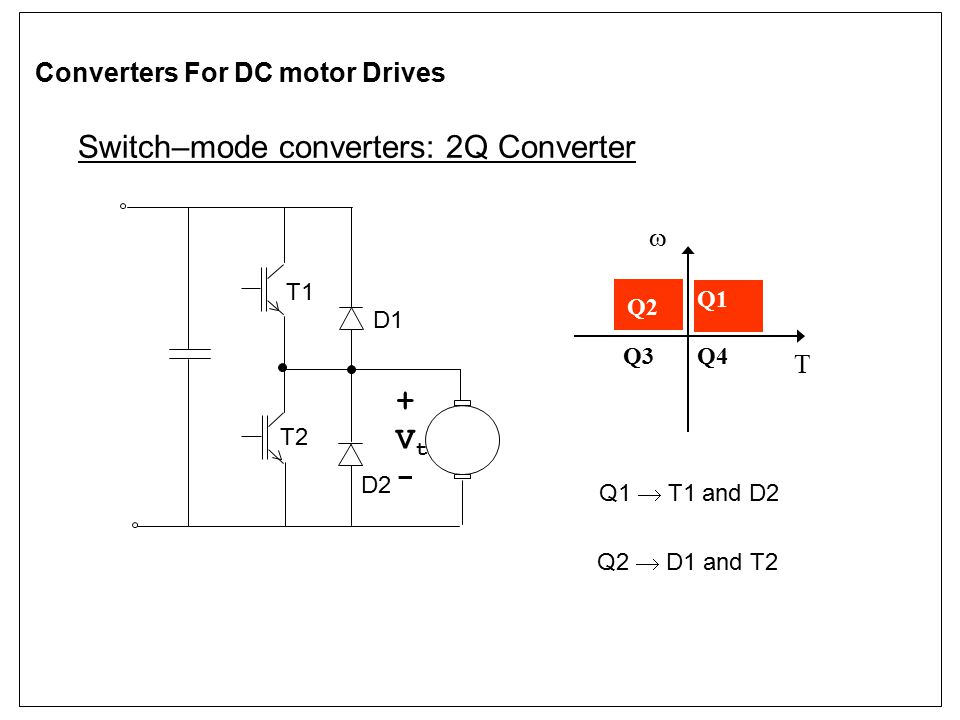 Converters For DC motor Drives