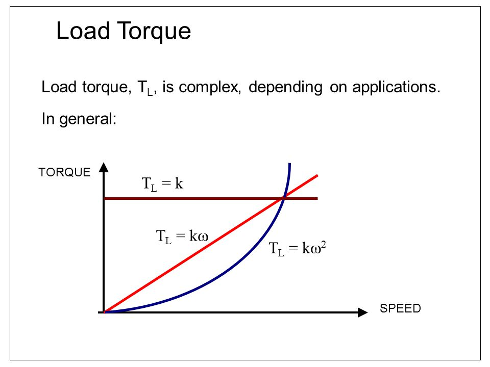 Load Torque Load torque, TL, is complex, depending on applications.