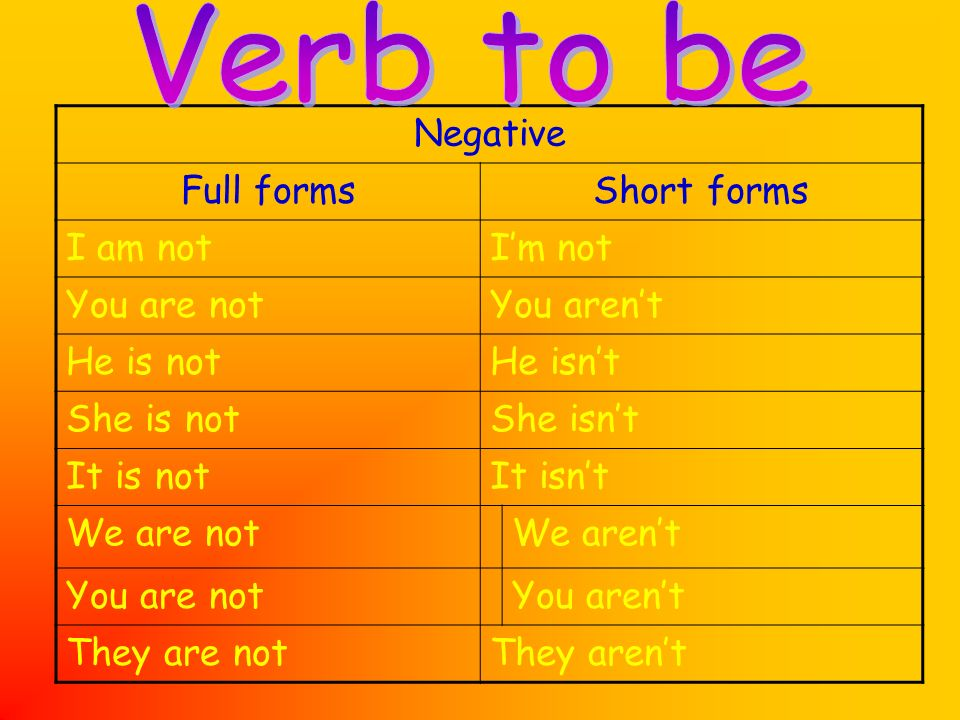 Verb to be Negative Full forms Short forms I am not I'm not