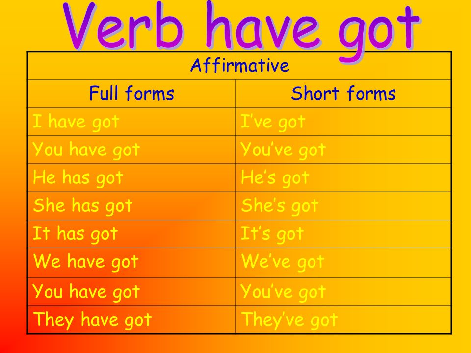 Verb have got Affirmative Full forms Short forms I have got I've got