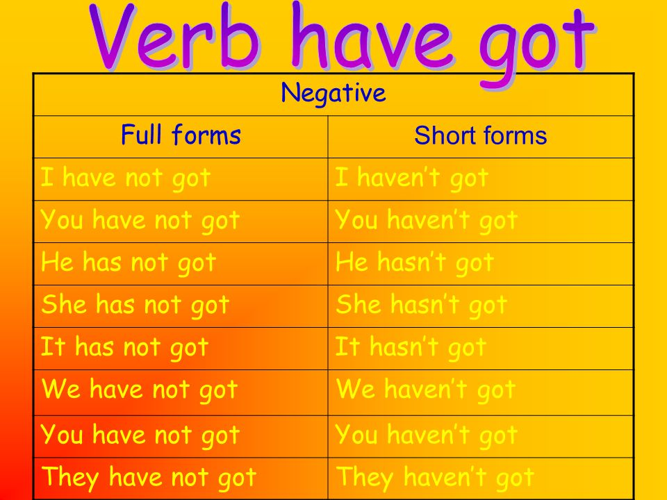 Verb have got Negative Full forms Short forms I have not got