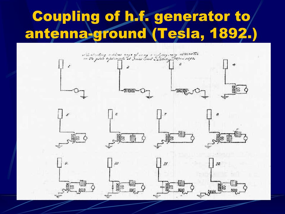 Coupling of h.f. generator to antenna-ground (Tesla, 1892.)