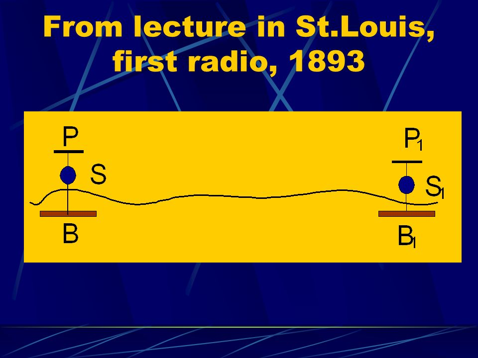 From lecture in St.Louis, first radio, 1893