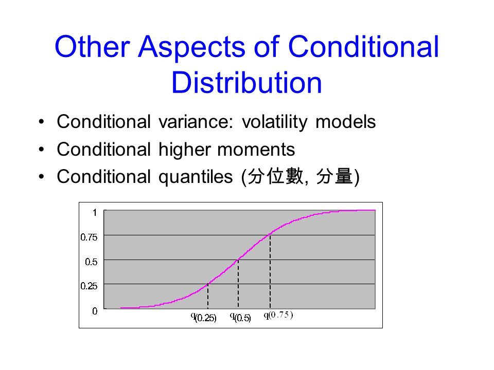 Other Aspects of Conditional Distribution