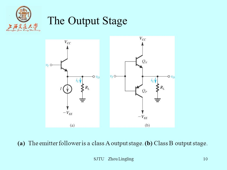 The Output Stage (a) The emitter follower is a class A output stage.