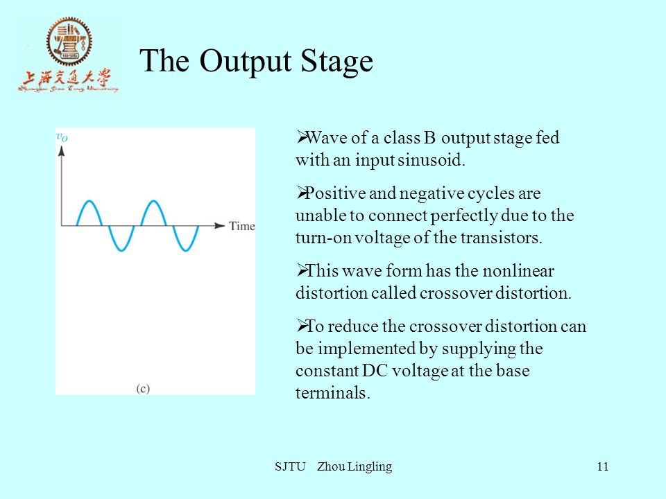 The Output Stage Wave of a class B output stage fed with an input sinusoid.