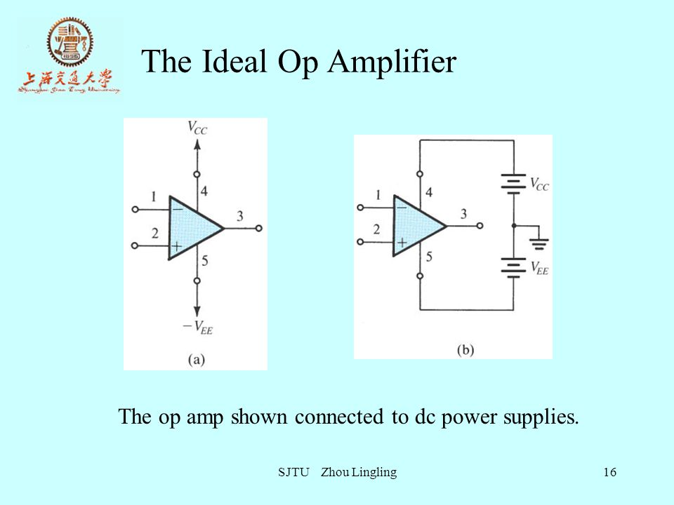 The Ideal Op Amplifier The op amp shown connected to dc power supplies. SJTU Zhou Lingling