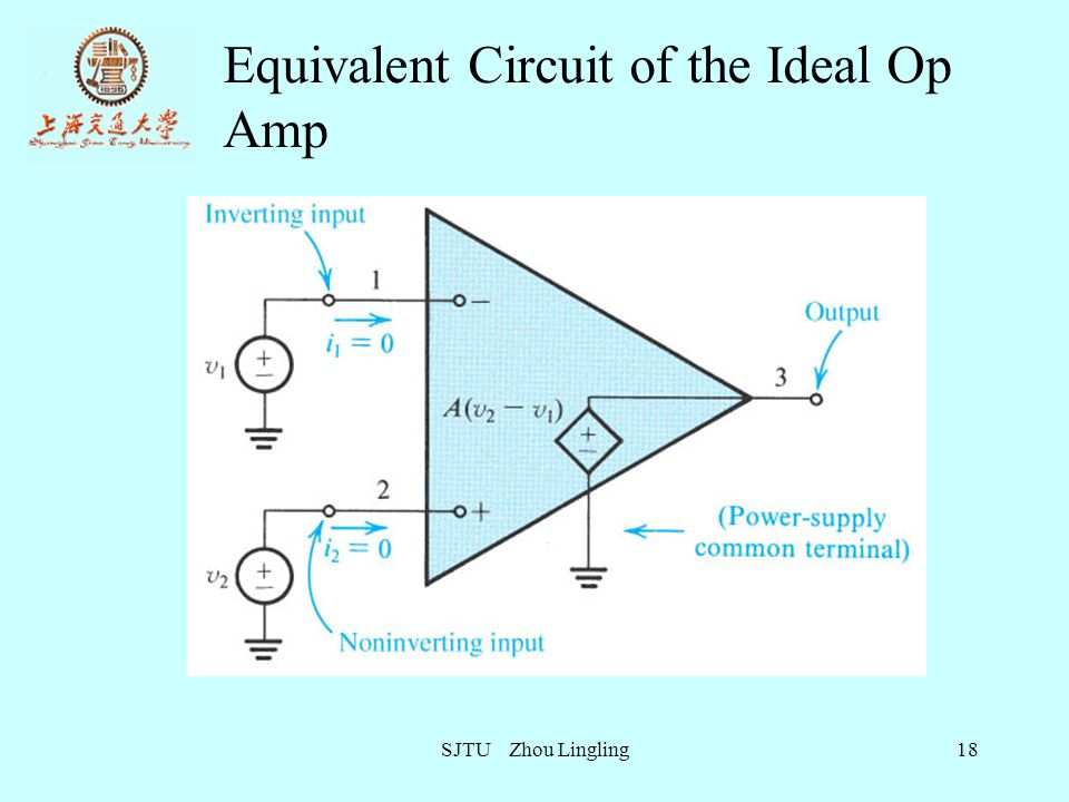 Equivalent Circuit of the Ideal Op Amp