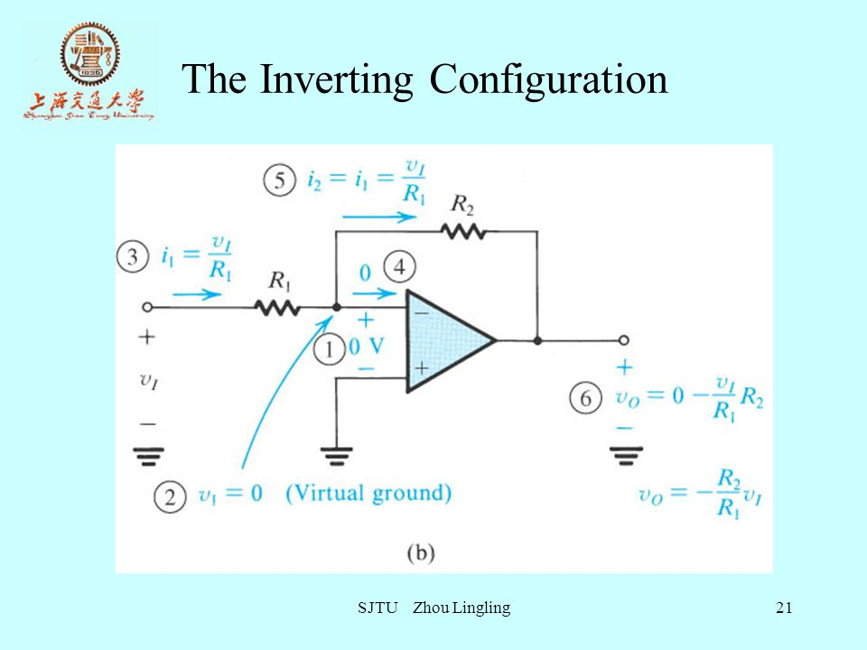 The Inverting Configuration