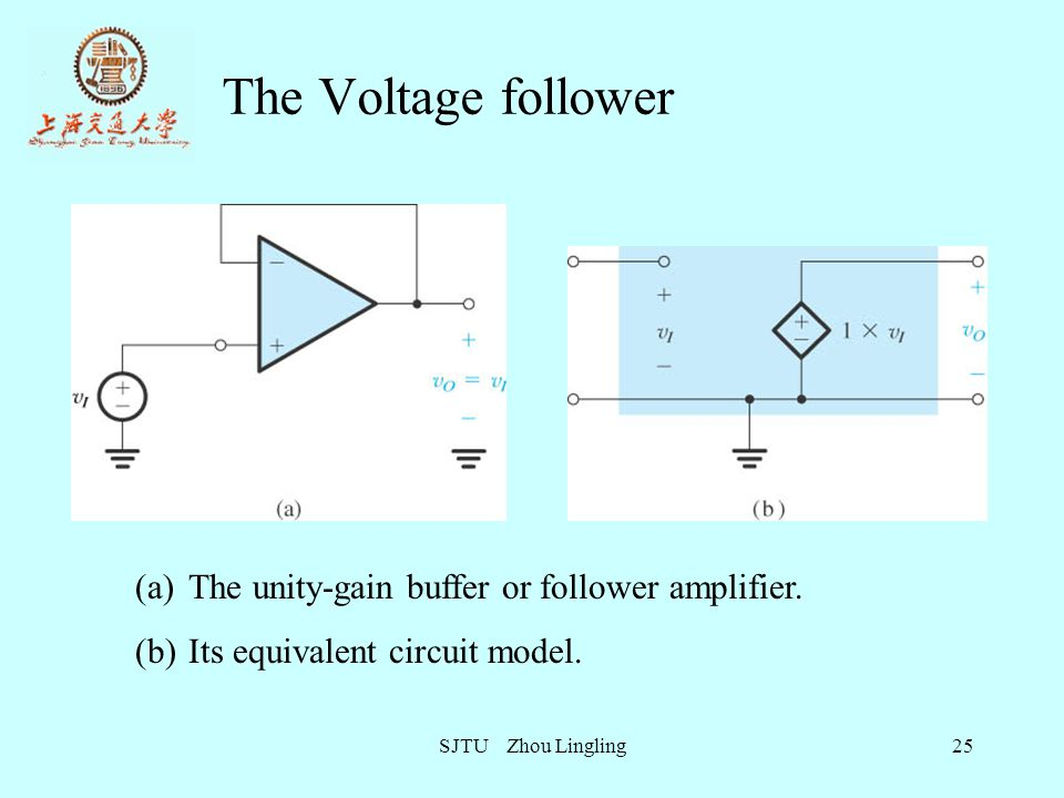 The Voltage follower The unity-gain buffer or follower amplifier.
