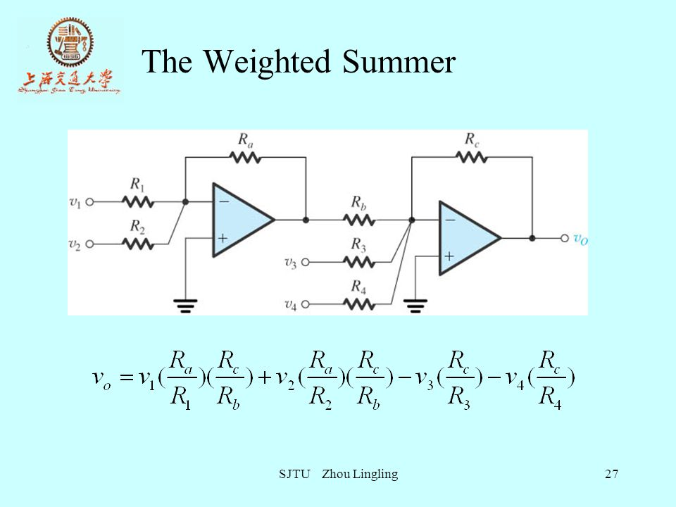 The Weighted Summer SJTU Zhou Lingling
