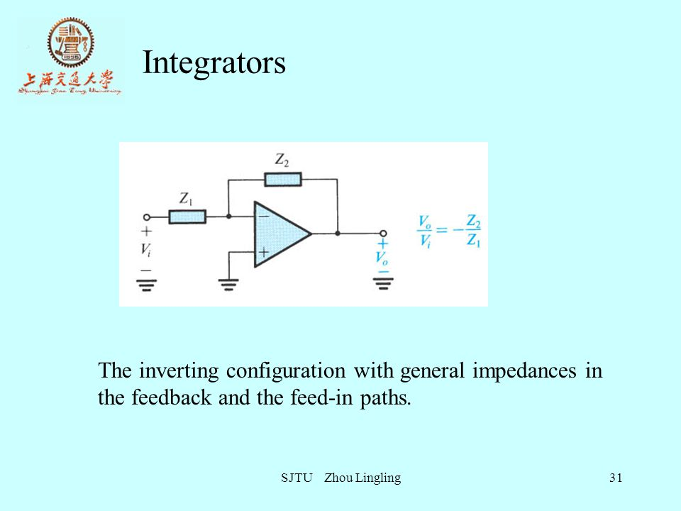 Integrators The inverting configuration with general impedances in the feedback and the feed-in paths.