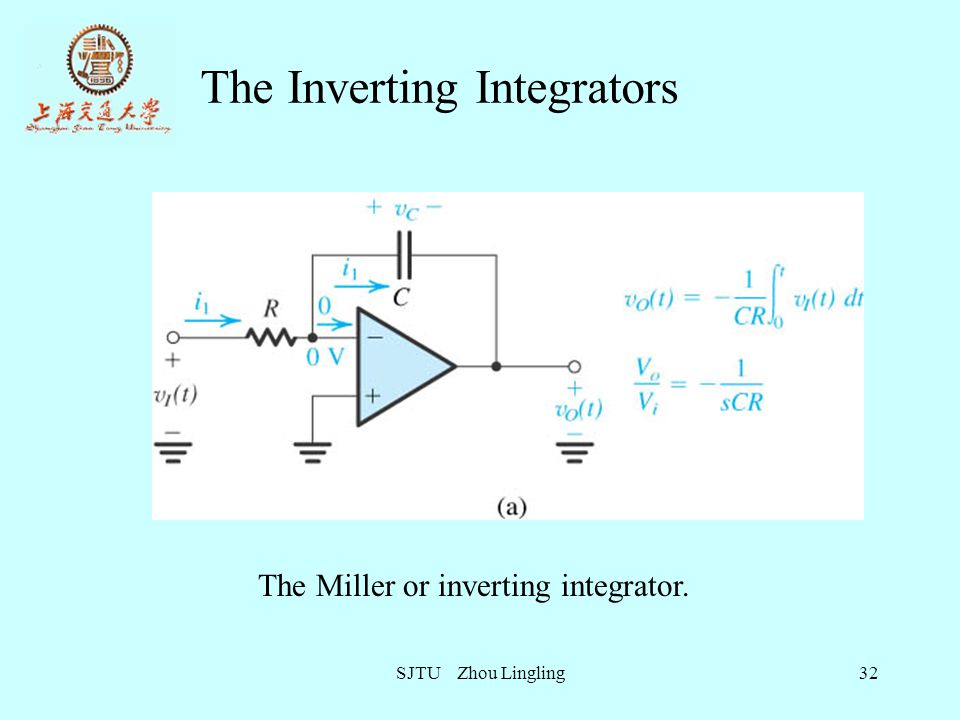 The Inverting Integrators