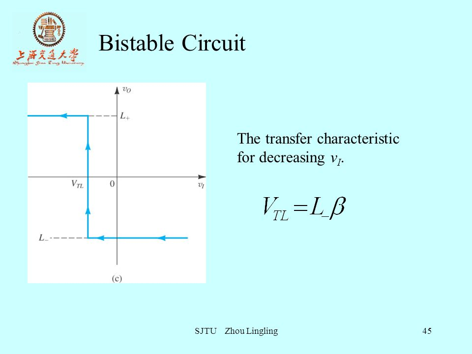 Bistable Circuit The transfer characteristic for decreasing vI.
