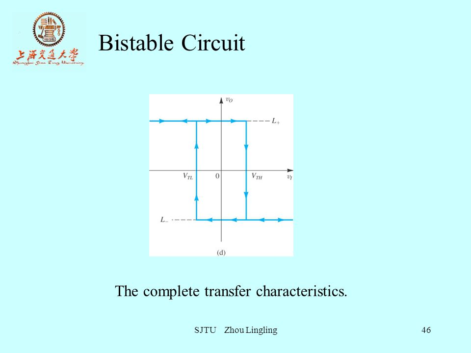 Bistable Circuit The complete transfer characteristics.